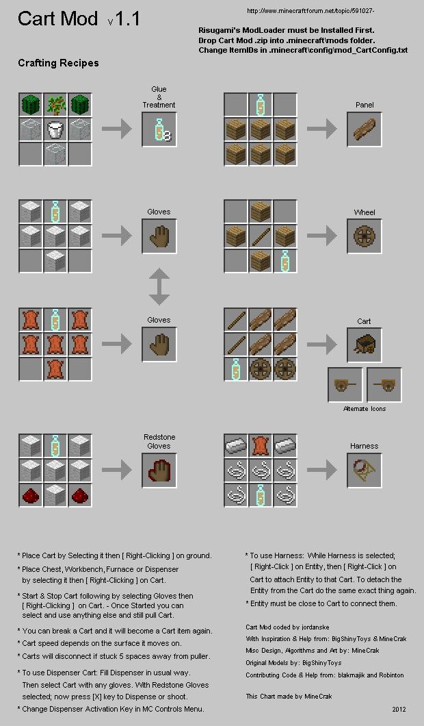 Как сделать в minecraft все предметы